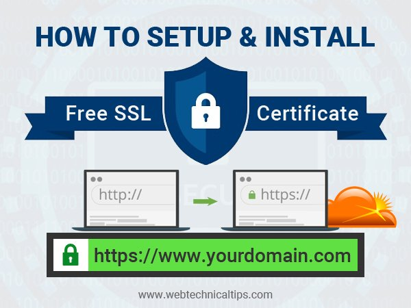 How to Install SSL for Free to your Website – HTTPS Certificate Full Guide 2020