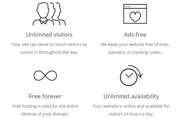 Free WordPress Web Hosting