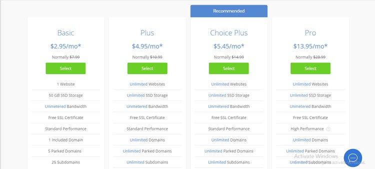 choose bluehost shared web hosting plan