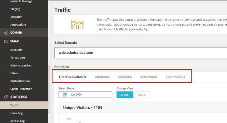 siteground traffic dashboard