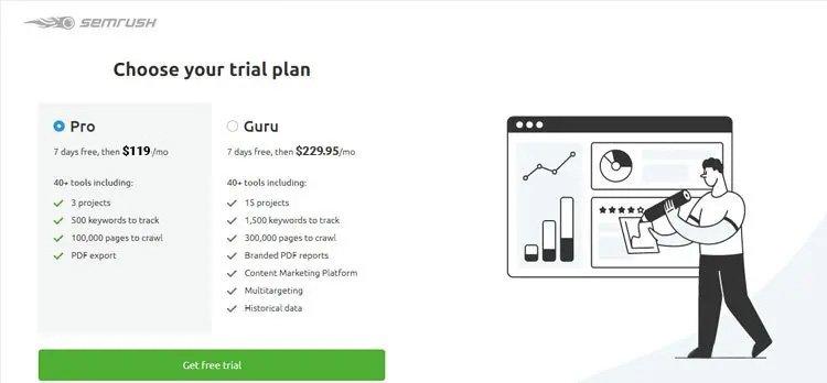 choose your semrush trial plan