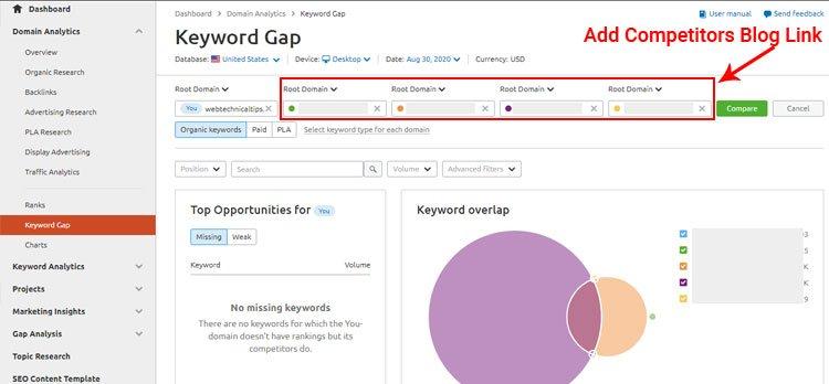semrush dashboard review keyword gap report