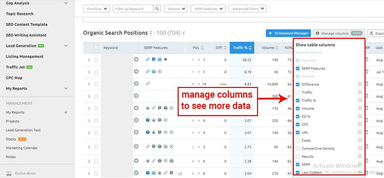 semrush features competitor analysis