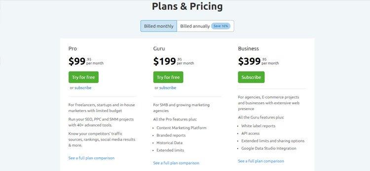 semrush plan & pricing 2020