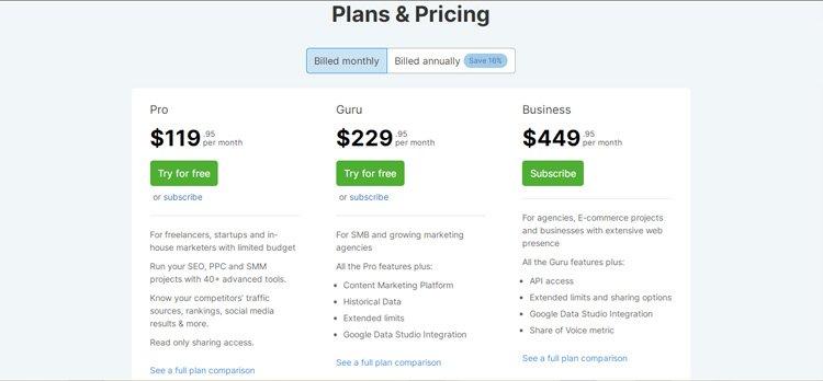 semrush plan & pricing 2021
